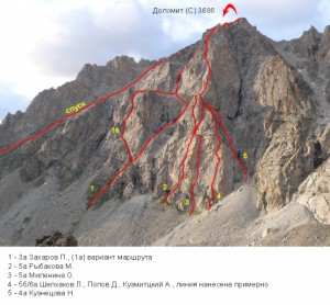 646px-Dolomit_north_all_routes