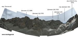 Dolomit_caucasus_panorama